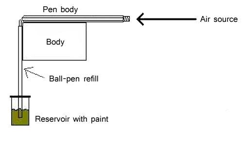 DIY Airbrush schema1 - How to Make Your Own Homemade Airbrush
